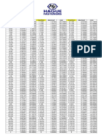 Fraction to Decimal and Mm Table Hague Fasteners