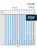 Pipe schedules.pdf