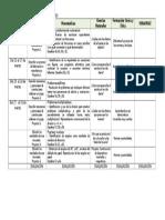 Plan 3er Grado - Bloque 4 Dosificación (2015-2016).doc