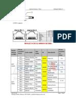 Alarmas Externas NodoB.pdf