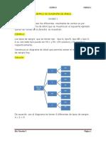 -3a_ejemplo de Diagrama de Árbol