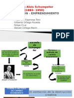 presentación Schumpeter
