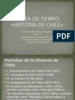 LINEA DE TIEMPO «HISTORIA DE CHILE».pptx