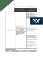 Análisis DOFA Del Producto (2)
