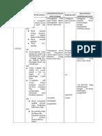 Analisa data Glukoma.doc