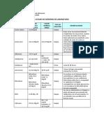 Exs laboratorio_valores normales (1).pdf
