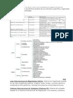 Nomenclatura y Conceptos Matematicos