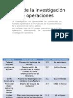 Efecto de La Investigación de Operaciones
