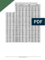 Tablas Termo.pdf
