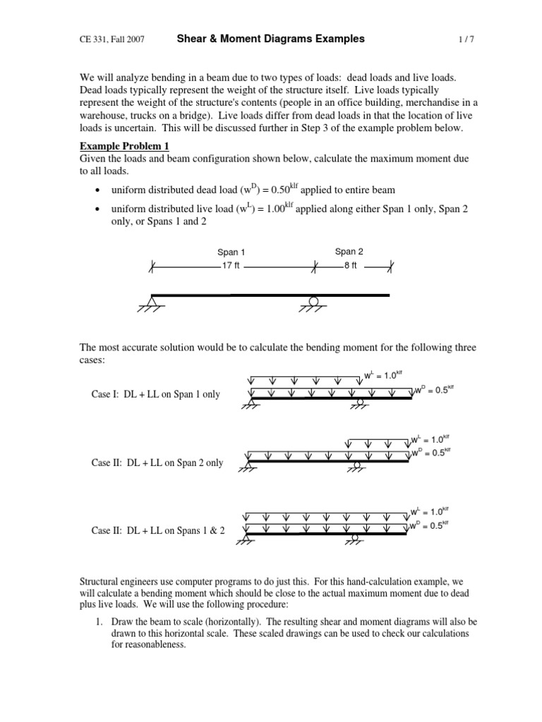 V M Diagrams Examples Bending Beam Structure Moment Diagram Calculator