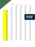 Datos Tarea Dist Grupo5