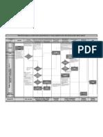 Flujograma para el manejo de casos de Influenza AH1N1 2010