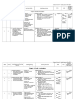 Yearly Lesson Plan Science Form 4