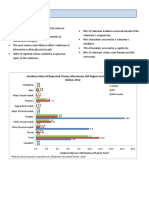 Peace Corps Micronesia Country Crime Statistics