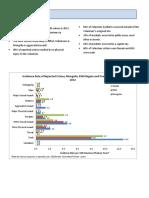 Peace Corps Mongolia Country Crime Statistics