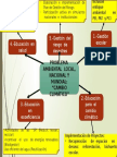 Mapa Mental-Problema Ambiental-Componentes-Actividades.pptx