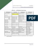 Appendix 1 - ASTM Materials Equivalent