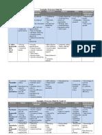 Sample Process Matrix