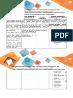 Instrucciones - Fase II Formular El Proyecto Del Grupo Diseño
