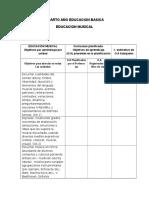 CUARTO AÑO EDUCACION BASICA.docx