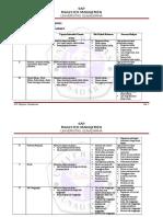 Aspek Hukum Bisnis.doc