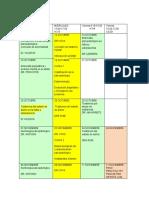 Cronograma Psicopatologia 21-11-16