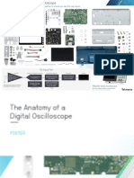 3GW 60820 0 Anatomy-Scope Poster