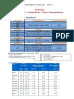 Consulta Tuberías(Cachumba F.)