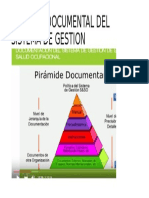 Piramide Documental Del Sistema de Gestion