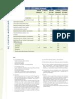 10-costos.pdf