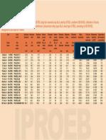 AACSR Conform en 50182
