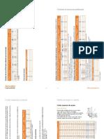 tabla acindar.pdf