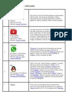Redes sociales más utilizadas.docx