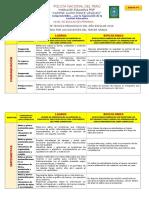 A 13 Nivel Primaria Informe Tecnico Pedagógico (Autoguardado)