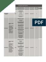 Cronograma Del Programa.
