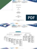 Fase 0 Mapa Conceptual 301330A 360 Jairo Meza