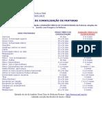 fraturas_consolidação