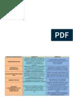 procesos-pedagogicos.docx