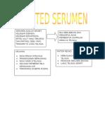 Impacted Serumen