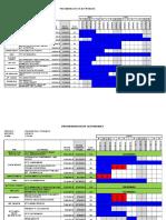 2.- Programacion Semanal de Trabajos