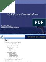 Mysql Developers