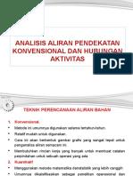 Bab 7_analisa Teknis Perencanaan Dan Pengukuran Aliran Bahan Revisi