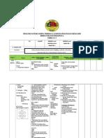 rancanganpengajarantahunanbmtingkatan32017d-170109134752