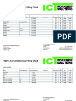 Complete Refrigerant Filling Chart