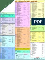 GU-611- PDO Engineering standands.pdf