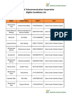 Eligible Cand List