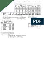 State Plan AAP 2016-17