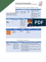 Ficha Tecnica de Materiales Novopan