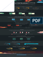 2016 Digma Industry Infographics Retail Uk