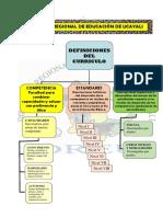 DEFINICIONES CLAVES DEL CURRÍCULO PERUANO